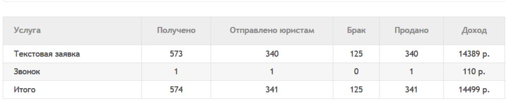 pravoved.ru